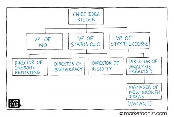 Chief_idea_killer_Marketoonist